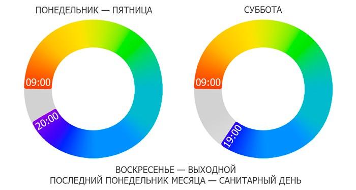 график работы библиотеки: