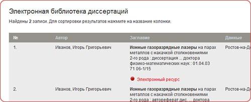 Российская государственная библиотека facebook Но залы где можно читать диссертации есть не только в главном здании на Воздвиженке в Москве или в филиале РГБ в Химках У нас действуют также